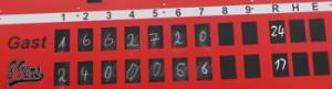 Linescore Spiel 2
